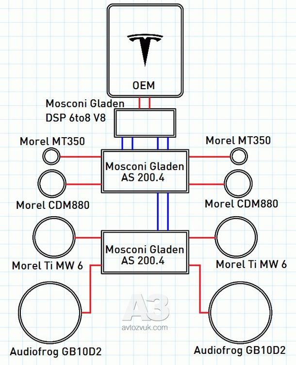 Wiring Diagram Nissan Primera P12 : Nissan primera p radio wiring diagram imageresizertool